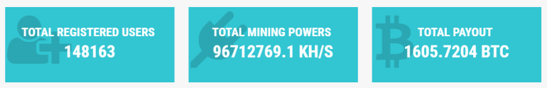 Bitsrapid cloud mining servic with 140k users